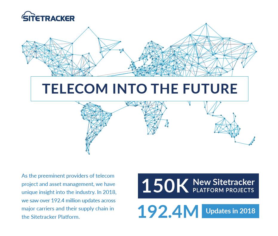 2018 Telecom Retrospective Infographic